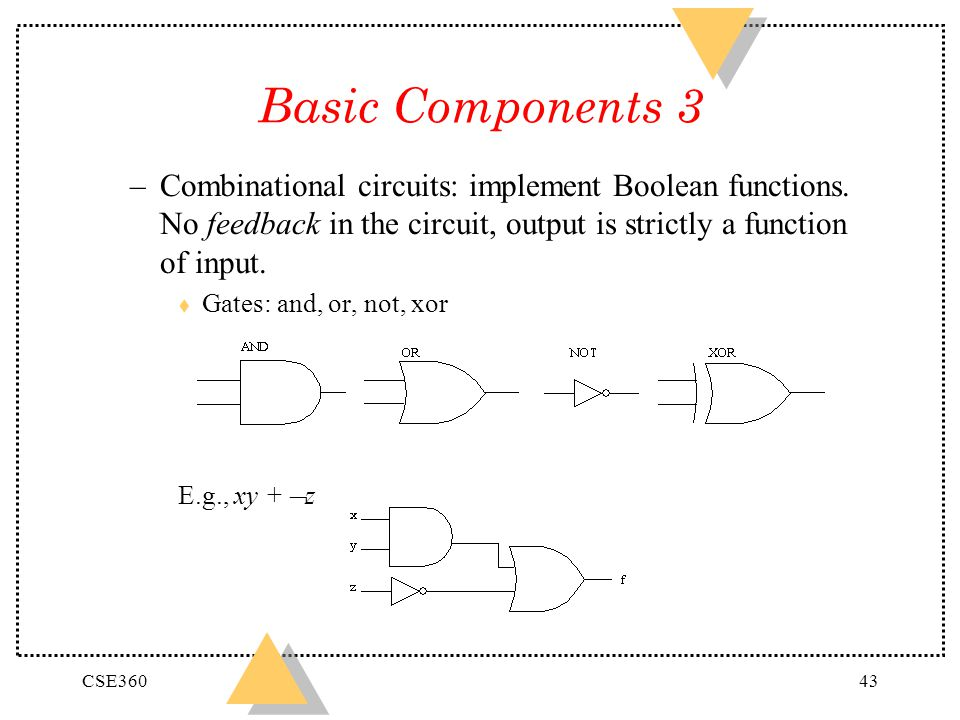 CSE36043 Basic Components 3 –Combinational circuits: implement Boolean functions. No feedback in the circuit, output is strictly a function of input.
