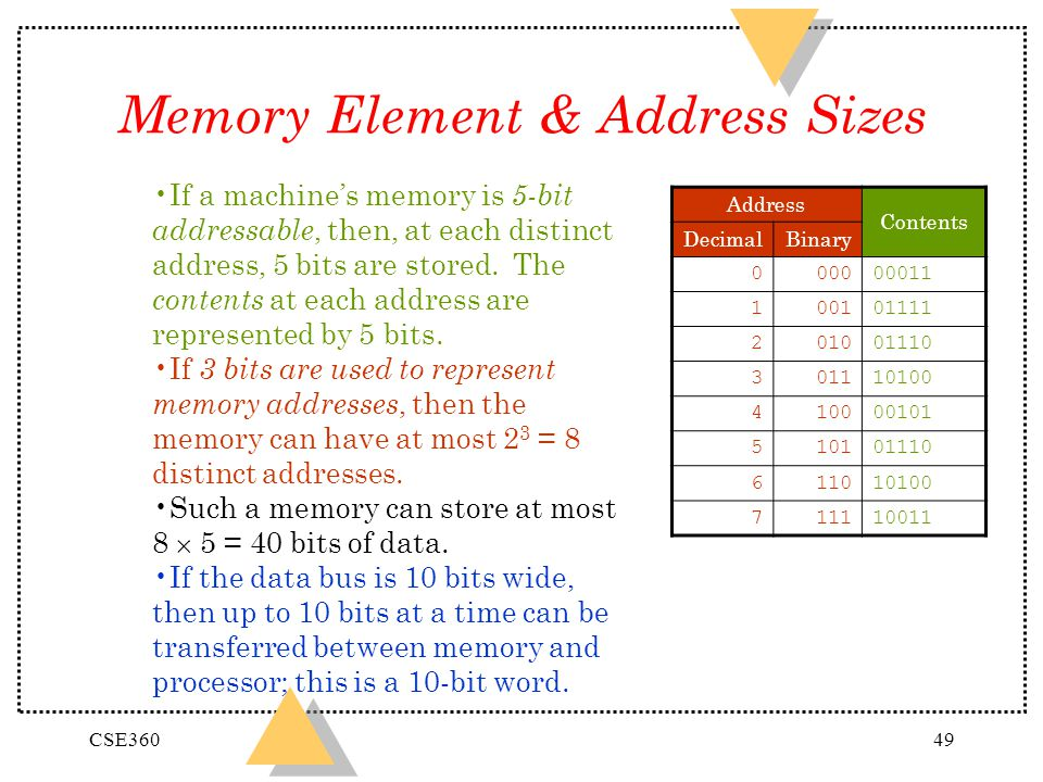 CSE36049 Memory Element & Address Sizes If a machines memory is 5-bit addressable, then, at each distinct address, 5 bits are stored. The contents at
