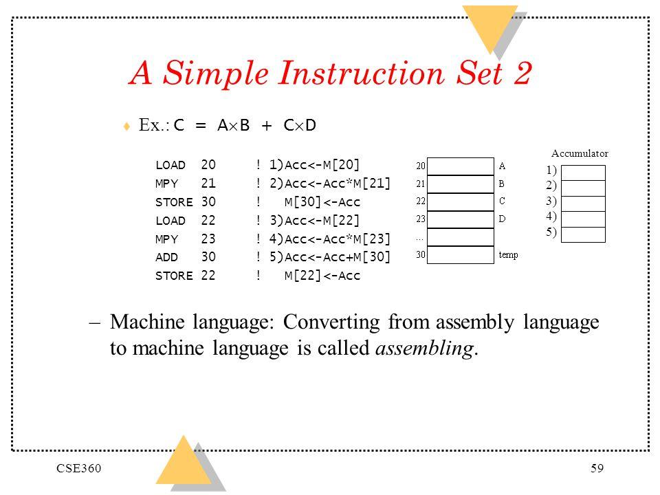 CSE36059 A Simple Instruction Set 2 Ex.: C = A B + C D LOAD 20! 1)Acc<-M[20] MPY 21! 2)Acc<-Acc*M[21] STORE 30! M[30]<-Acc LOAD 22! 3)Acc<-M[22] MPY 2