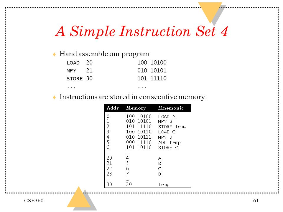 CSE36061 A Simple Instruction Set 4 t Hand assemble our program: LOAD 20100 10100 MPY 21010 10101 STORE 30101 11110... t Instructions are stored in co