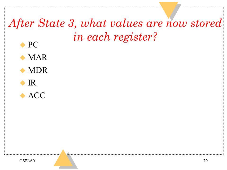 CSE36070 After State 3, what values are now stored in each register? u PC u MAR u MDR u IR u ACC