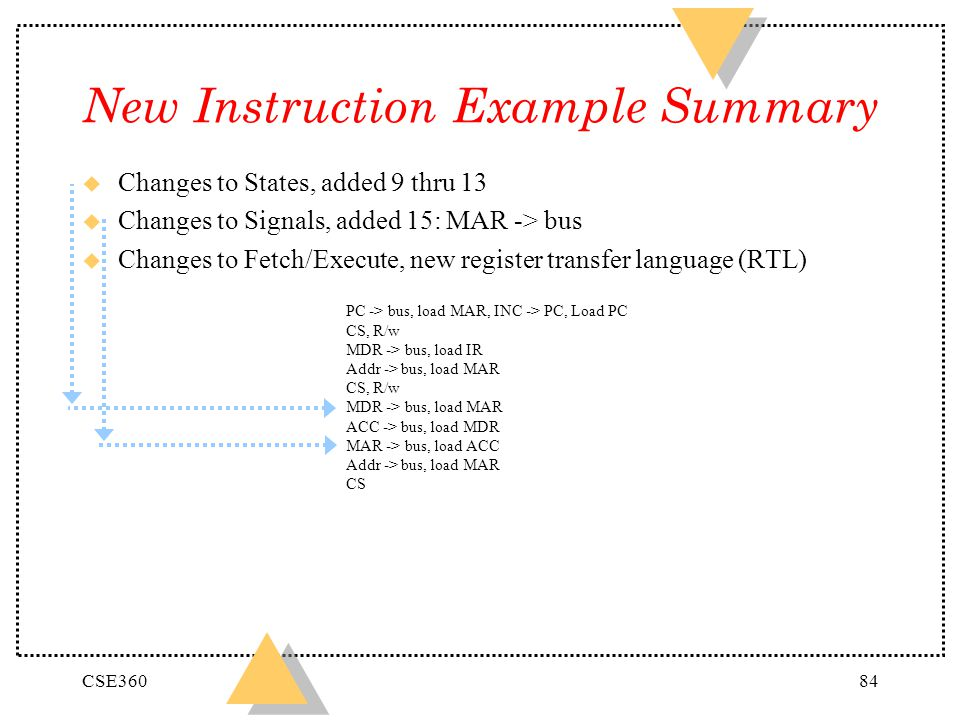 CSE36084 New Instruction Example Summary u Changes to States, added 9 thru 13 u Changes to Signals, added 15: MAR -> bus u Changes to Fetch/Execute, n