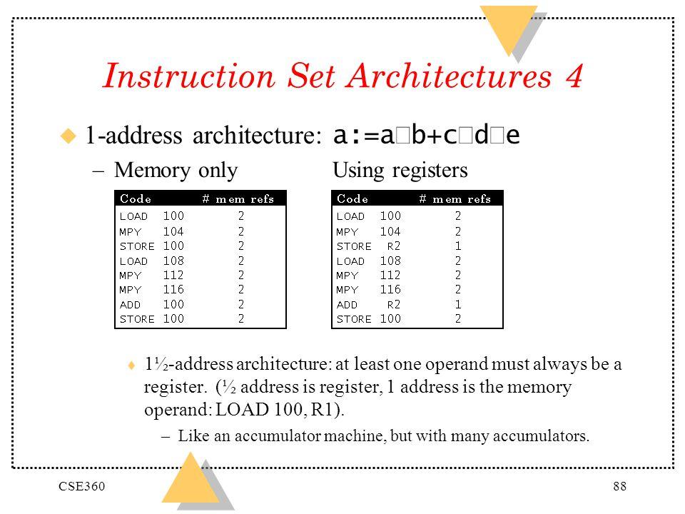 CSE36088 Instruction Set Architectures 4 1-address architecture: a:=a b+c d e –Memory onlyUsing registers t 1½-address architecture: at least one operand must always be a register.