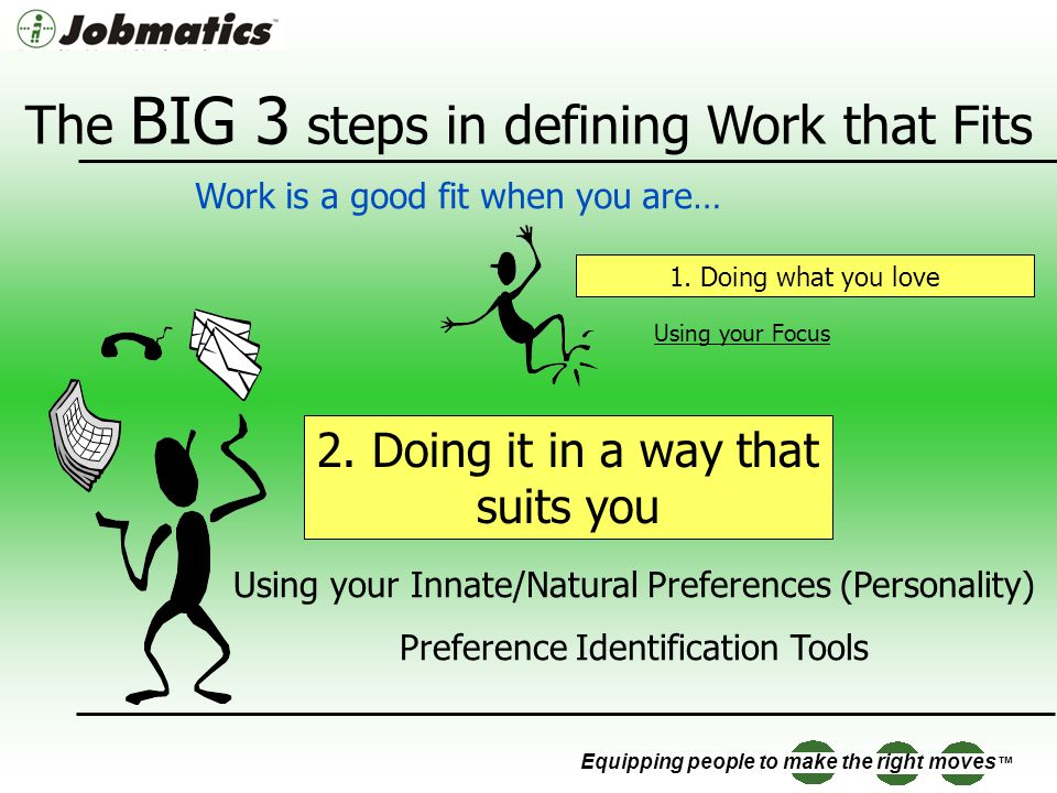 Equipping people to make the right moves The BIG 3 steps in defining Work that Fits 2.