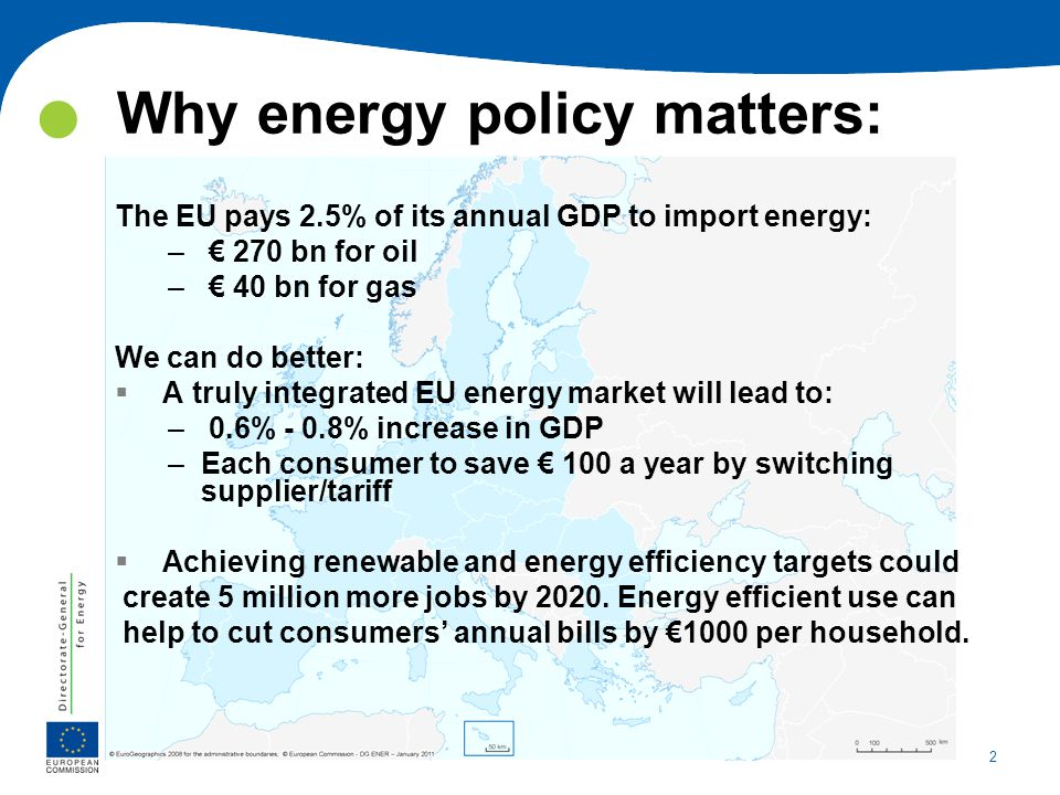 2 Why energy policy matters: The EU pays 2.5% of its annual GDP to import energy: – 270 bn for oil – 40 bn for gas We can do better: A truly integrate