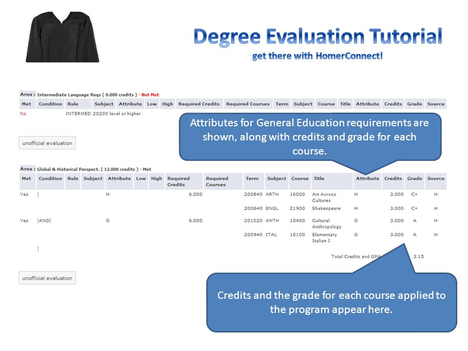 Attributes for General Education requirements are shown, along with credits and grade for each course. Credits and the grade for each course applied t