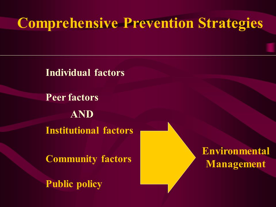 Individual factors Peer factors AND Institutional factors Community factors Public policy Comprehensive Prevention Strategies Environmental Management