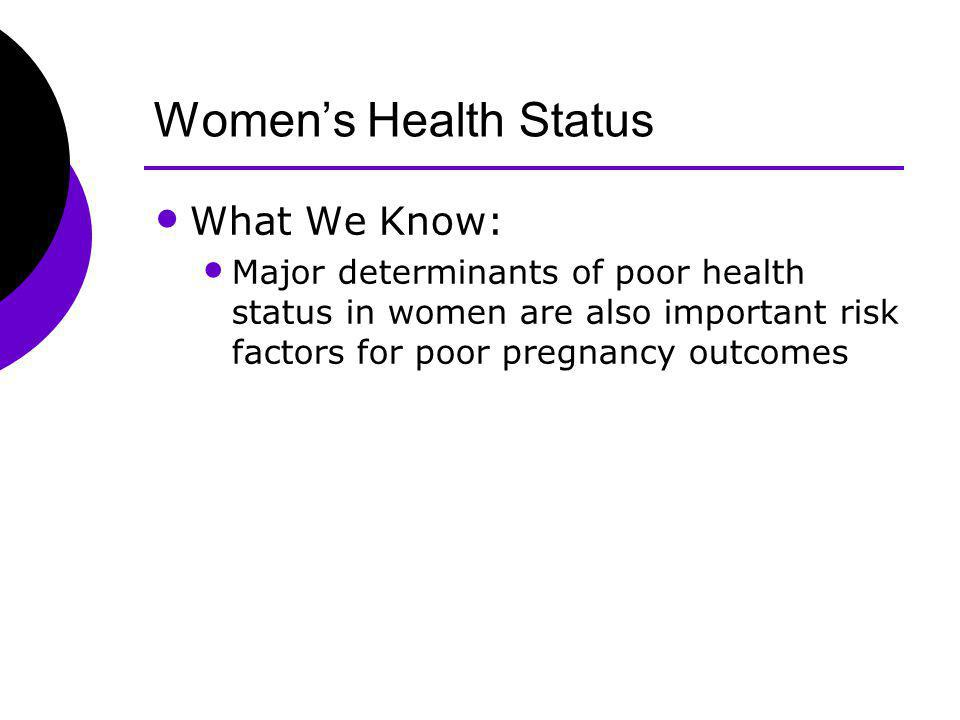 Womens Health Status What We Know: Major determinants of poor health status in women are also important risk factors for poor pregnancy outcomes