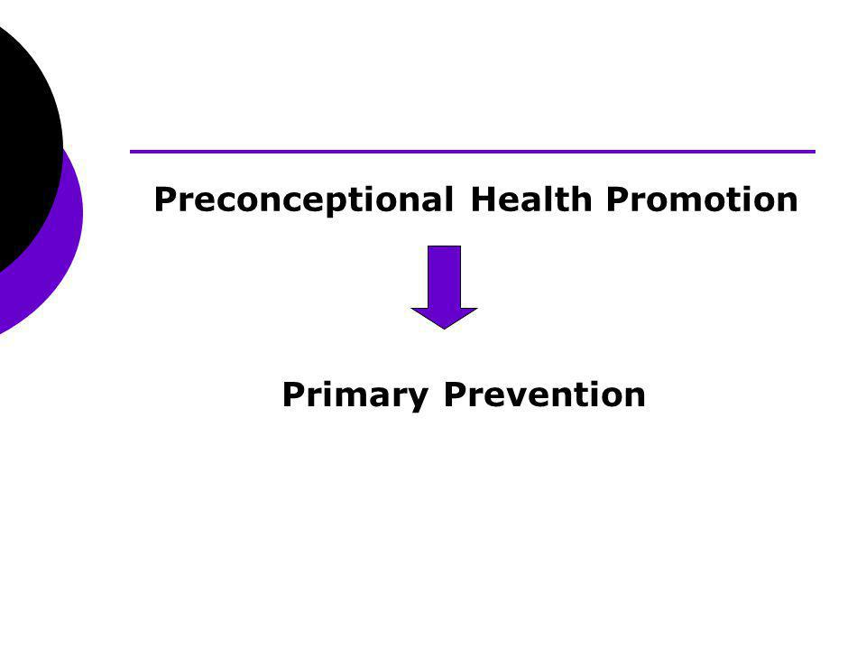 Objectives for Preconceptional Health Promotion To improve womens wellness To increase intendedness of pregnancy To educate women/partners about risks To decrease amenable risk factors