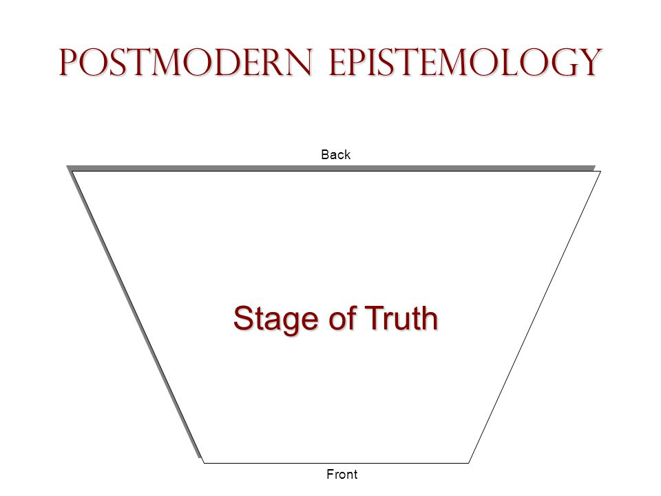 Postmodern Epistemology Stage of Truth Back Front