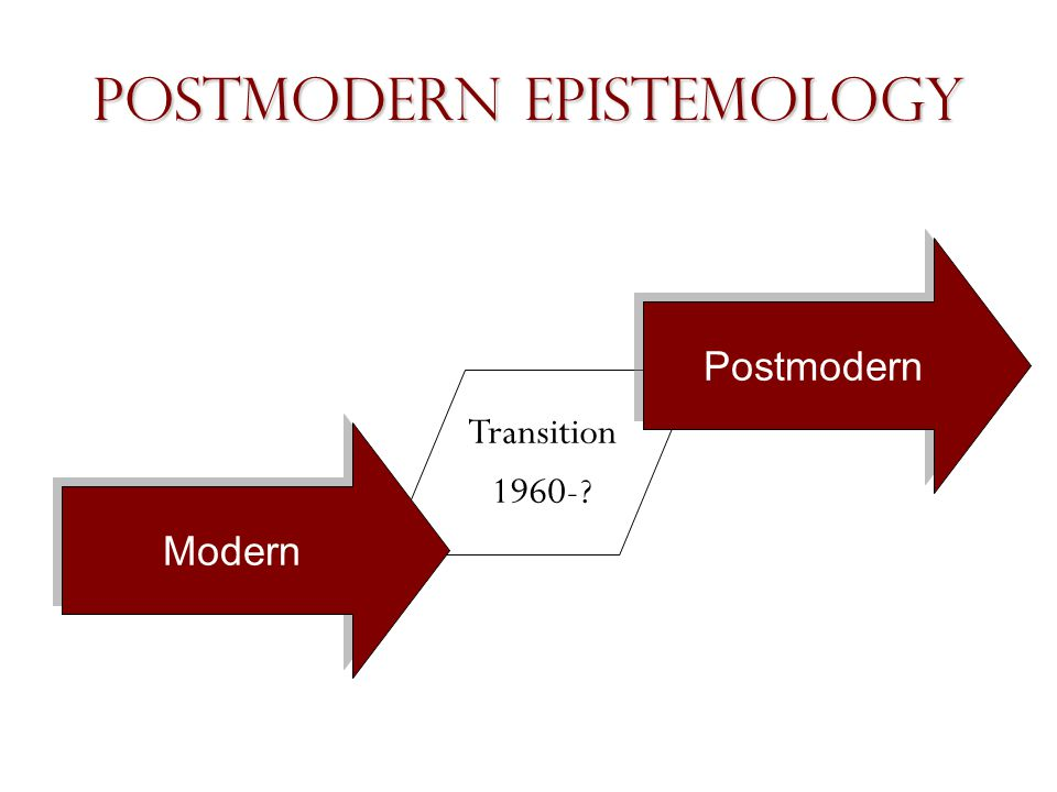 Transition 1960- Postmodern Epistemology Modern Postmodern