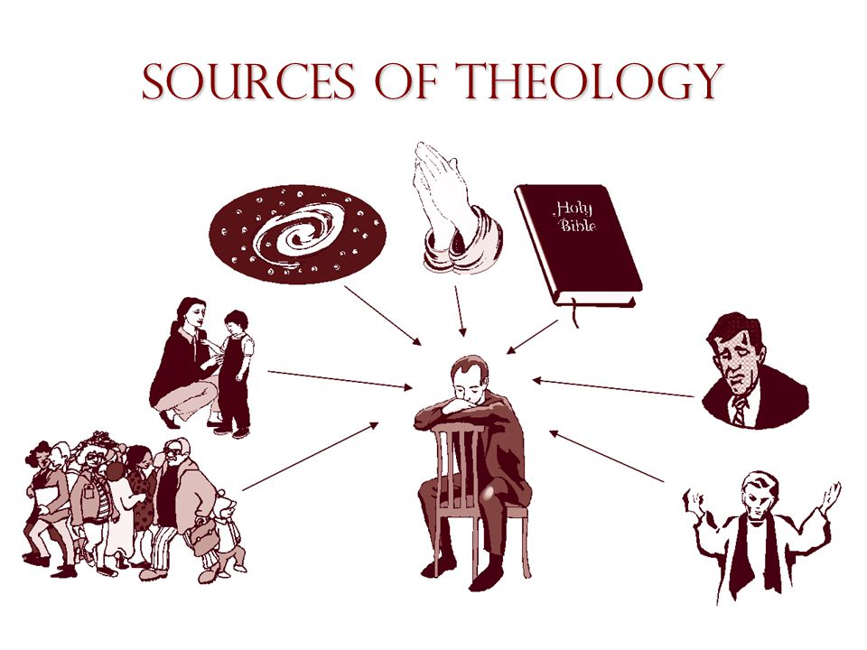 Sources of Theology