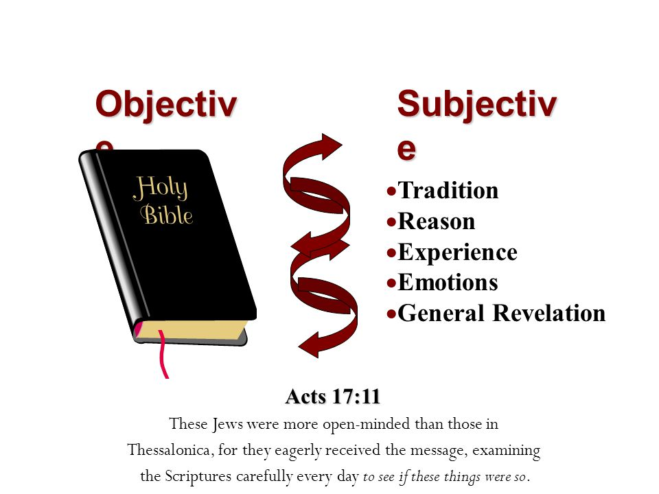 Tradition Reason Experience Emotions General Revelation Objectiv e Subjectiv e Acts 17:11 These Jews were more open-minded than those in Thessalonica, for they eagerly received the message, examining the Scriptures carefully every day to see if these things were so.