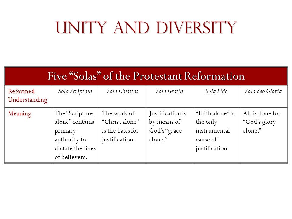 Unity and Diversity Five Solas of the Protestant Reformation Reformed Understanding Sola ScripturaSola ChristusSola GratiaSola FideSola deo Gloria MeaningThe Scripture alone contains primary authority to dictate the lives of believers.