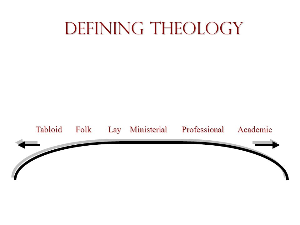 Defining Theology TabloidLayMinisterialProfessionalAcademicFolk