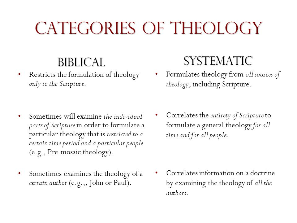 Categories of Theology Biblical Restricts the formulation of theology only to the Scripture.
