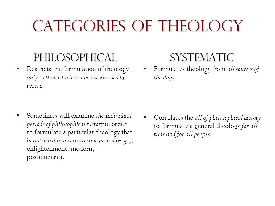 Categories of Theology Philosophical Restricts the formulation of theology only to that which can be ascertained by reason.