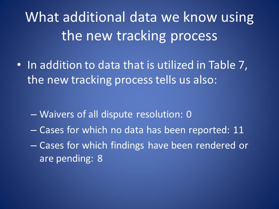 What additional data we know using the new tracking process In addition to data that is utilized in Table 7, the new tracking process tells us also: –
