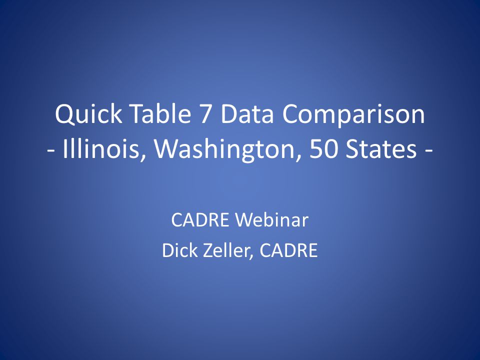 Quick Table 7 Data Comparison - Illinois, Washington, 50 States - CADRE Webinar Dick Zeller, CADRE