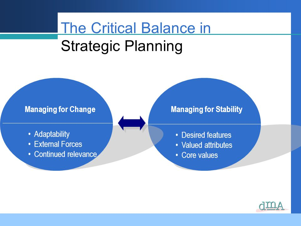The Critical Balance in Strategic Planning Managing for Stability Desired features Valued attributes Core values Managing for Change Adaptability Exte