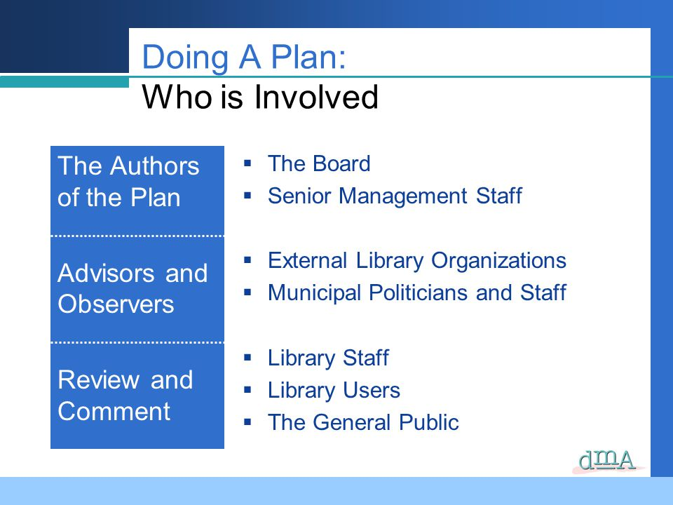 Doing A Plan: Who is Involved The Authors of the Plan Advisors and Observers Review and Comment The Board Senior Management Staff External Library Org