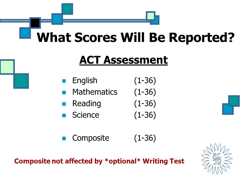 English(1-36) Mathematics(1-36) Reading(1-36) Science(1-36) Composite(1-36) Composite not affected by *optional* Writing Test ACT Assessment What Scores Will Be Reported