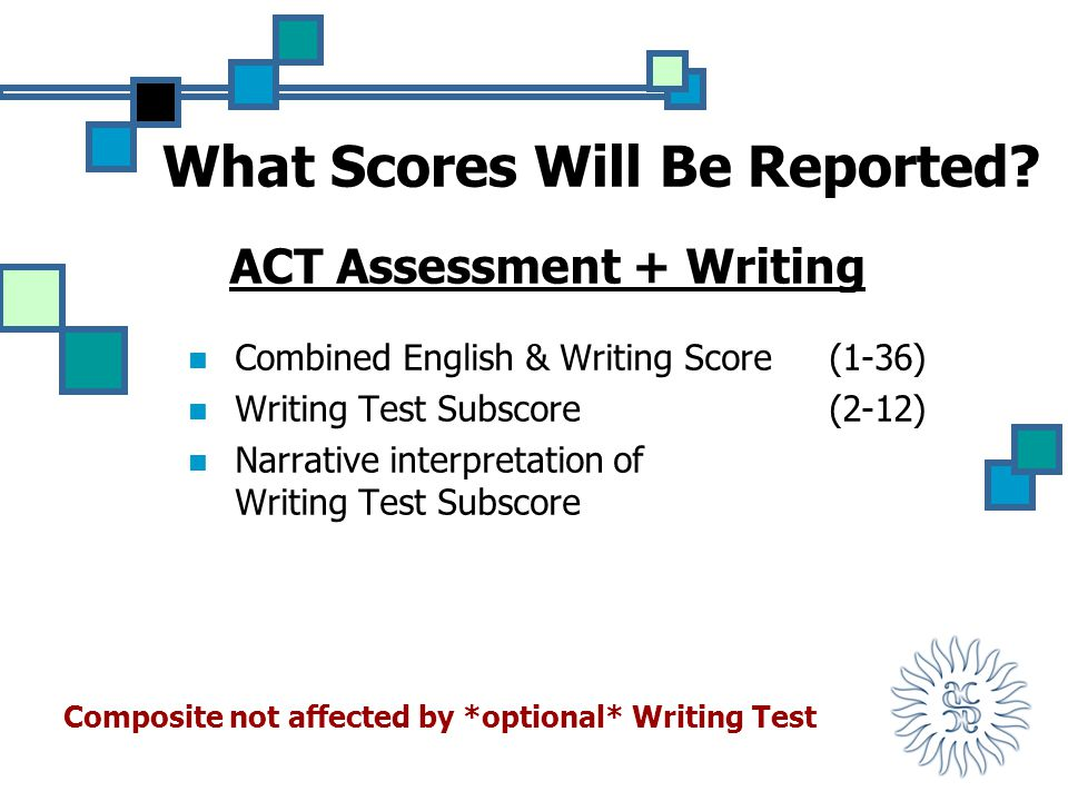 Composite not affected by *optional* Writing Test What Scores Will Be Reported.