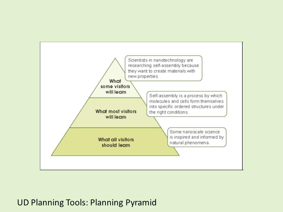UD Planning Tools: Planning Pyramid