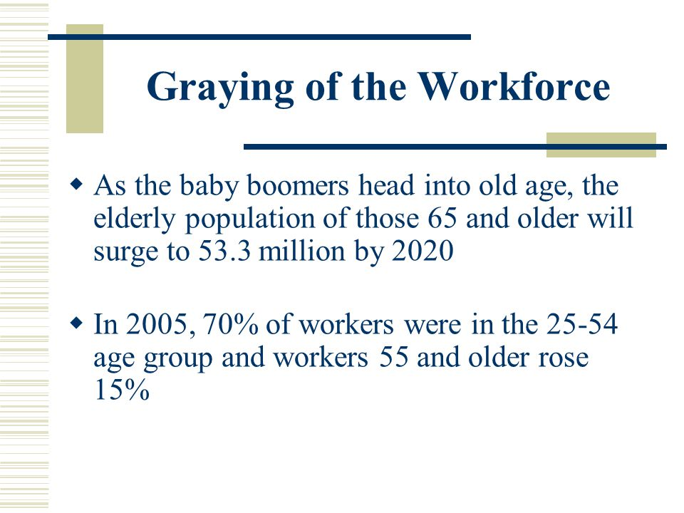Graying of the Workforce As the baby boomers head into old age, the elderly population of those 65 and older will surge to 53.3 million by 2020 In 200