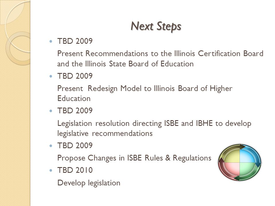 Next Steps TBD 2009 Present Recommendations to the Illinois Certification Board and the Illinois State Board of Education TBD 2009 Present Redesign Model to Illinois Board of Higher Education TBD 2009 Legislation resolution directing ISBE and IBHE to develop legislative recommendations TBD 2009 Propose Changes in ISBE Rules & Regulations TBD 2010 Develop legislation