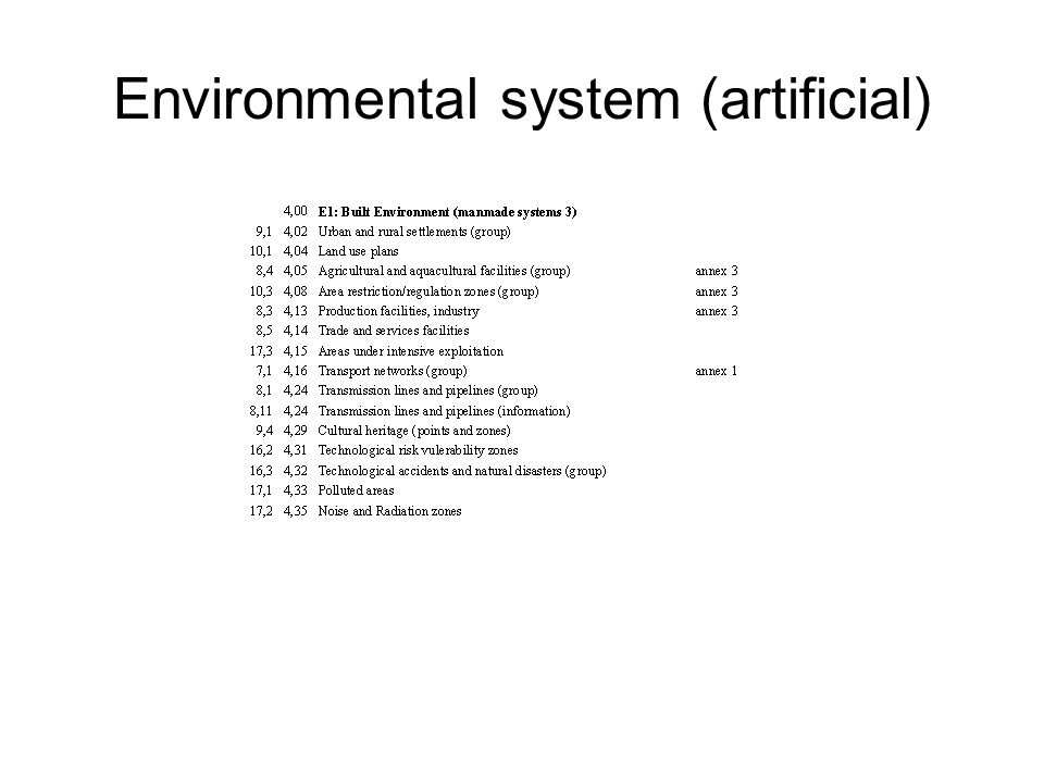 Environmental system (artificial)