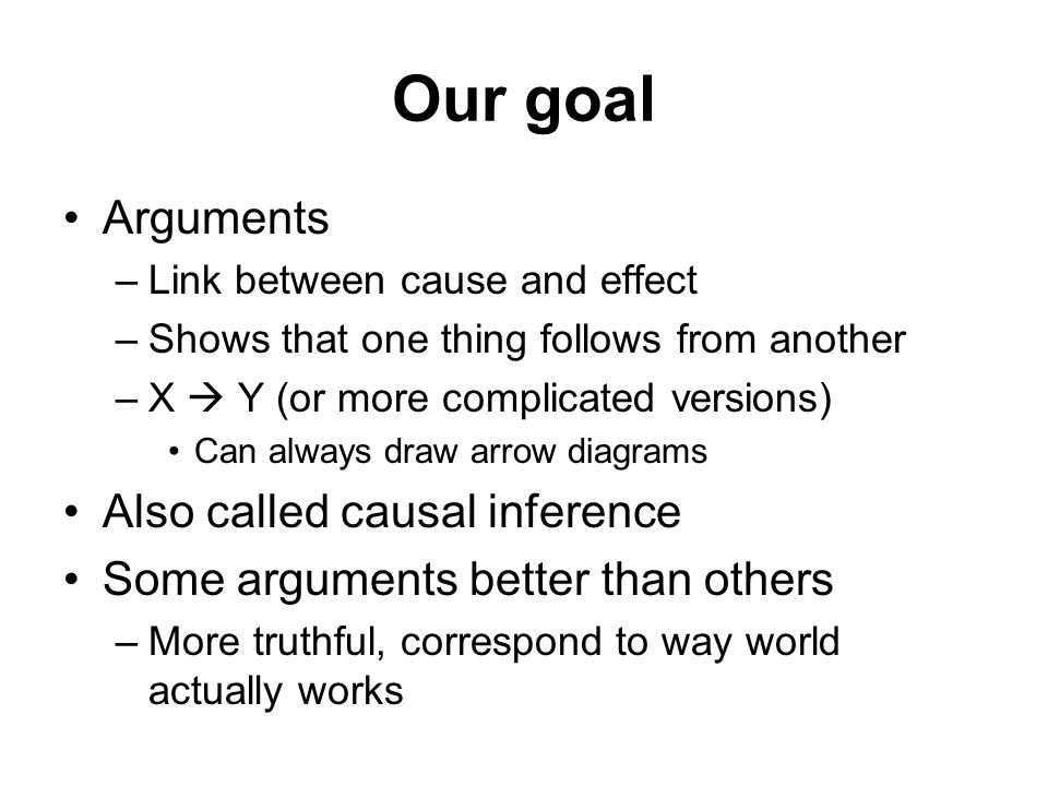 Types of Arguments Normative Argument –Ethical or moral argument – values –What should or ought to be Positive Argument –About actual state of world –Shows the way things are –Answers question Why.
