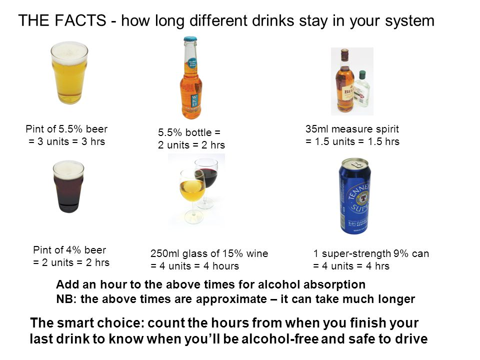 THE FACTS - how long different drinks stay in your system The smart choice: count the hours from when you finish your last drink to know when youll be