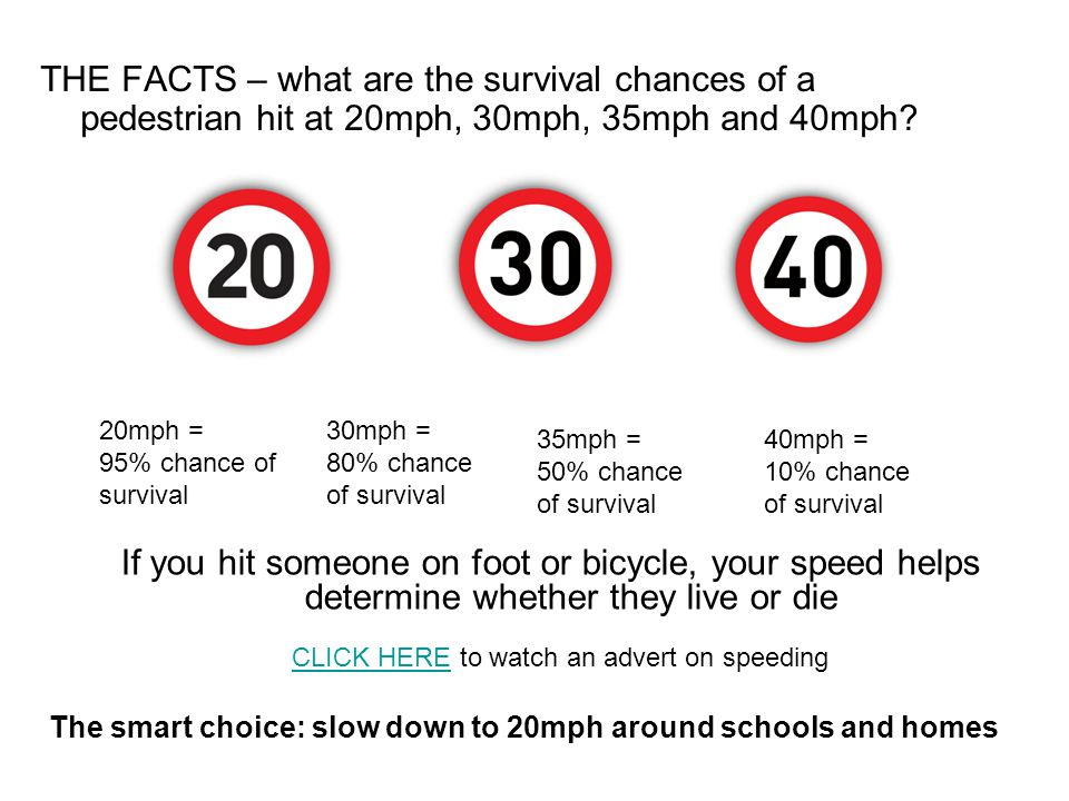THE FACTS – what are the survival chances of a pedestrian hit at 20mph, 30mph, 35mph and 40mph.