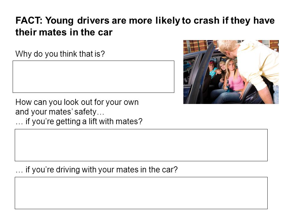 FACT: Young drivers are more likely to crash if they have their mates in the car Why do you think that is? How can you look out for your own and your