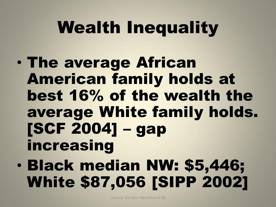 Jessica Gordon Nembhard 084 Wealth Inequality The average African American family holds at best 16% of the wealth the average White family holds. [SCF
