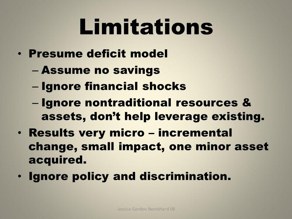 Jessica Gordon Nembhard 089 Limitations Presume deficit model – Assume no savings – Ignore financial shocks – Ignore nontraditional resources & assets