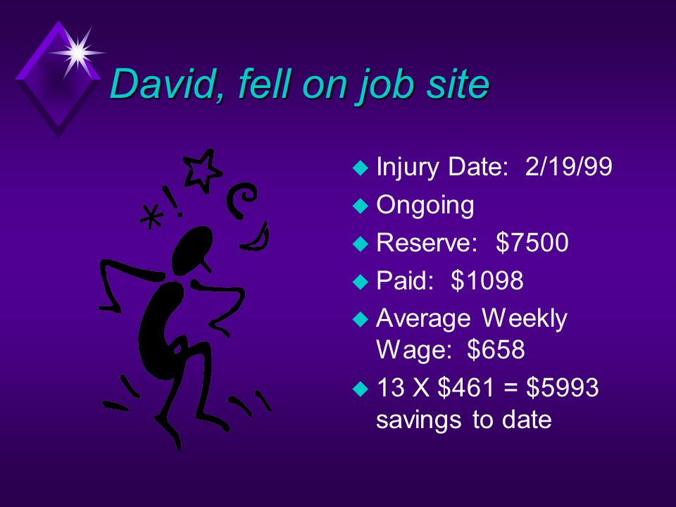 David, fell on job site u Injury Date: 2/19/99 u Ongoing u Reserve: $7500 u Paid: $1098 u Average Weekly Wage: $658 u 13 X $461 = $5993 savings to date