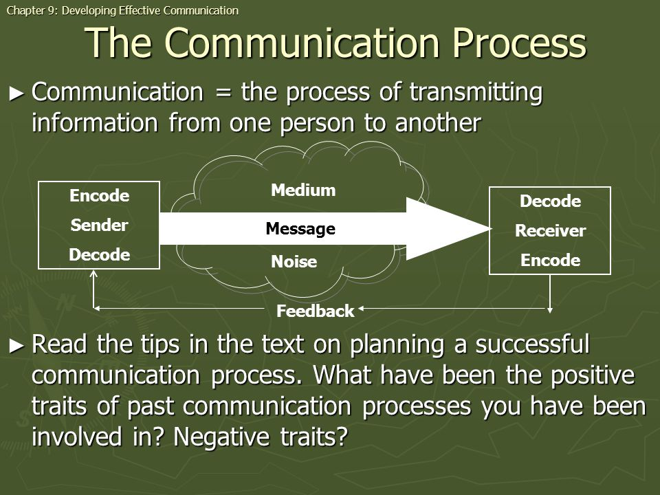 The Communication Process Communication = the process of transmitting information from one person to another Communication = the process of transmitti