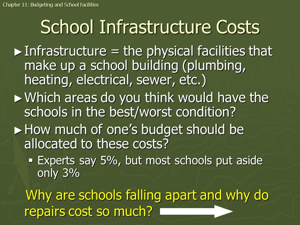School Infrastructure Costs Infrastructure = the physical facilities that make up a school building (plumbing, heating, electrical, sewer, etc.) Infrastructure = the physical facilities that make up a school building (plumbing, heating, electrical, sewer, etc.) Which areas do you think would have the schools in the best/worst condition.