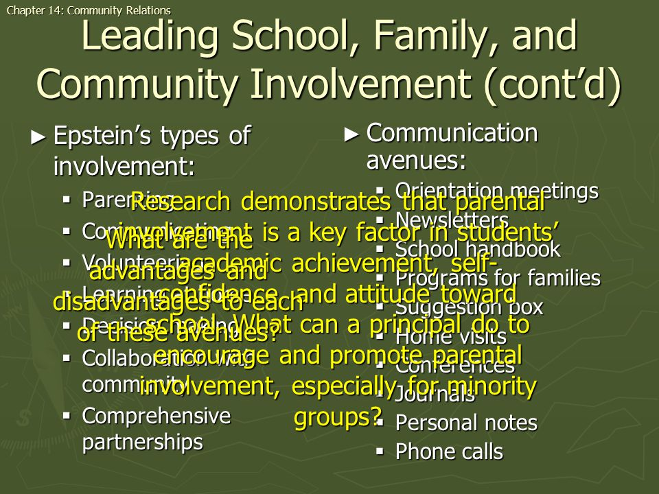 Leading School, Family, and Community Involvement (contd) Epsteins types of involvement: Epsteins types of involvement: Parenting Parenting Communicat