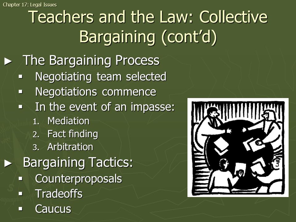 Teachers and the Law: Collective Bargaining (contd) The Bargaining Process The Bargaining Process Negotiating team selected Negotiating team selected Negotiations commence Negotiations commence In the event of an impasse: In the event of an impasse: 1.