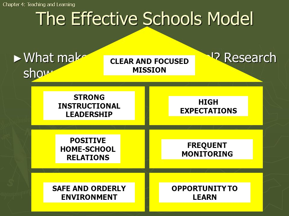 The Effective Schools Model What makes an effective school? Research shows the following… What makes an effective school? Research shows the following