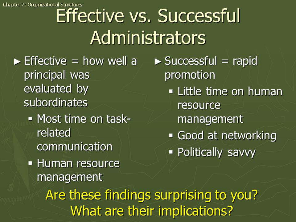 Effective vs. Successful Administrators Effective = how well a principal was evaluated by subordinates Effective = how well a principal was evaluated
