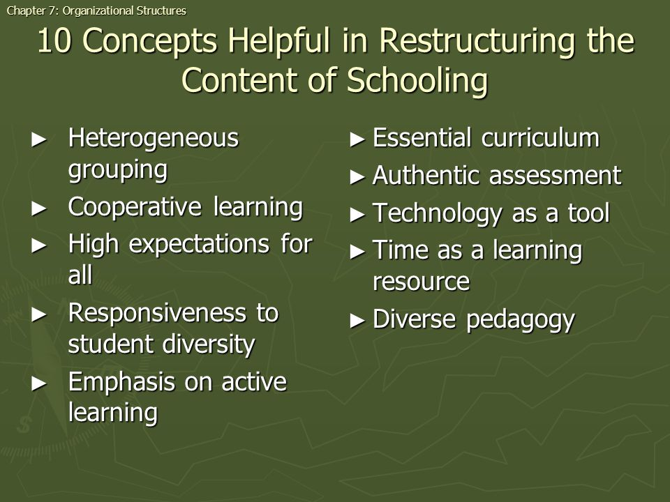 10 Concepts Helpful in Restructuring the Content of Schooling Heterogeneous grouping Heterogeneous grouping Cooperative learning Cooperative learning High expectations for all High expectations for all Responsiveness to student diversity Responsiveness to student diversity Emphasis on active learning Emphasis on active learning Essential curriculum Authentic assessment Technology as a tool Time as a learning resource Diverse pedagogy Chapter 7: Organizational Structures