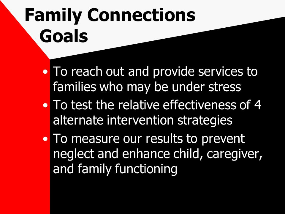 Family Connections Goals To reach out and provide services to families who may be under stress To test the relative effectiveness of 4 alternate intervention strategies To measure our results to prevent neglect and enhance child, caregiver, and family functioning