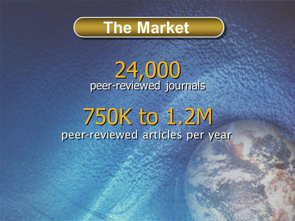 peer-reviewed articles per year 24,000 peer-reviewed journals 750K to 1.2M The Market
