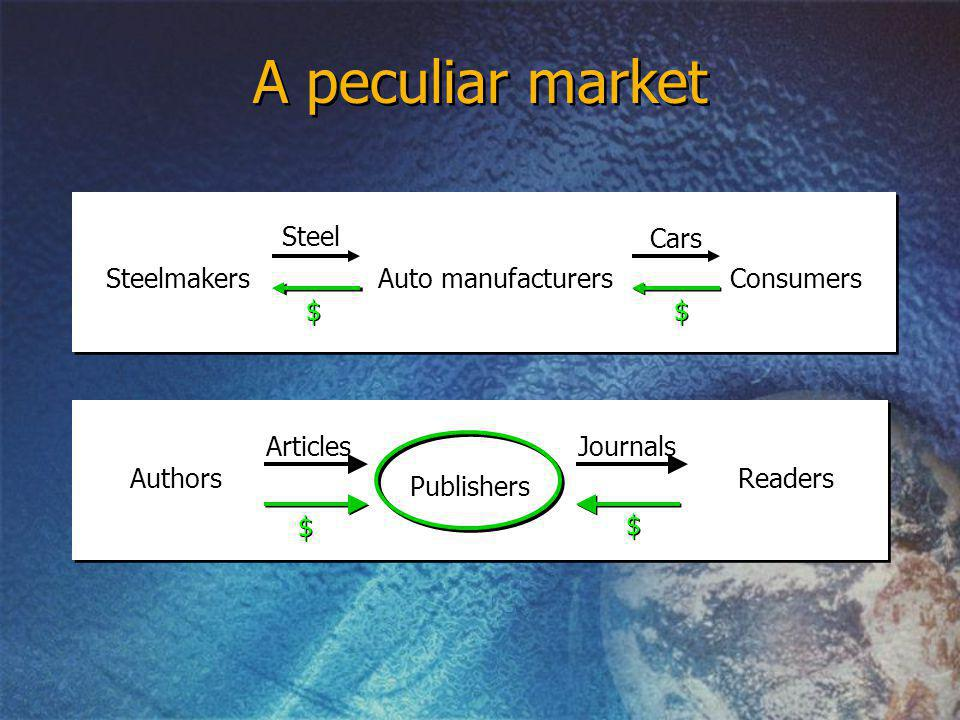 SteelmakersAuto manufacturersConsumers Steel $ $ Cars $ $ AuthorsReaders JournalsArticles Publishers $ $ $ $ A peculiar market