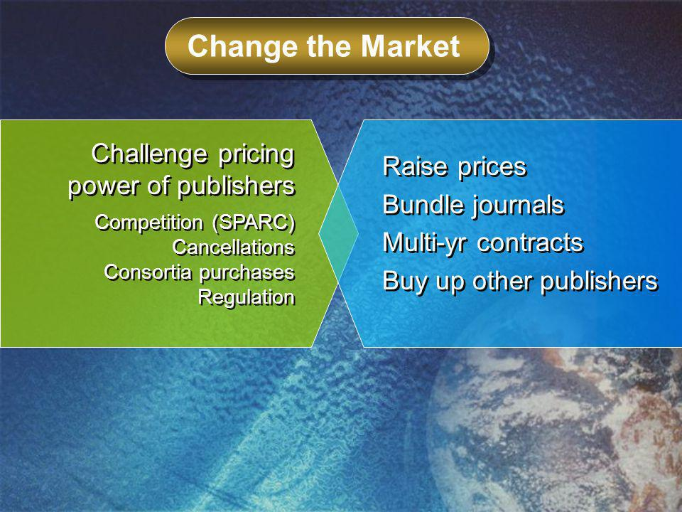 Change the Market Challenge pricing power of publishers Competition (SPARC) Cancellations Consortia purchases Regulation Competition (SPARC) Cancellations Consortia purchases Regulation Raise prices Bundle journals Multi-yr contracts Buy up other publishers Raise prices Bundle journals Multi-yr contracts Buy up other publishers