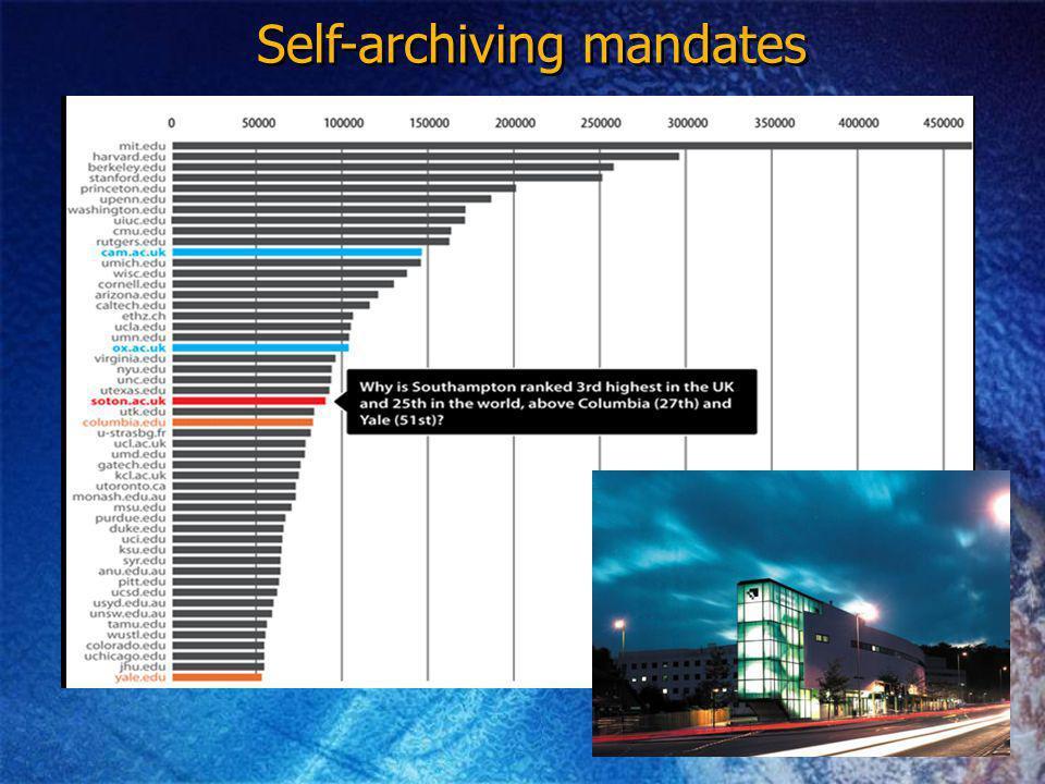 Self-archiving mandates